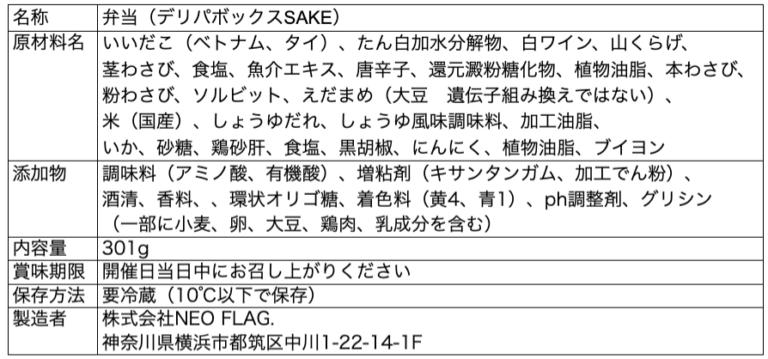 SAKEプラン成分表