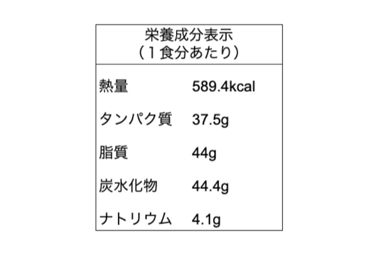 イタリアーノ栄養成分表