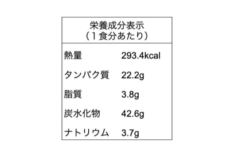 SAKE 栄養成分表