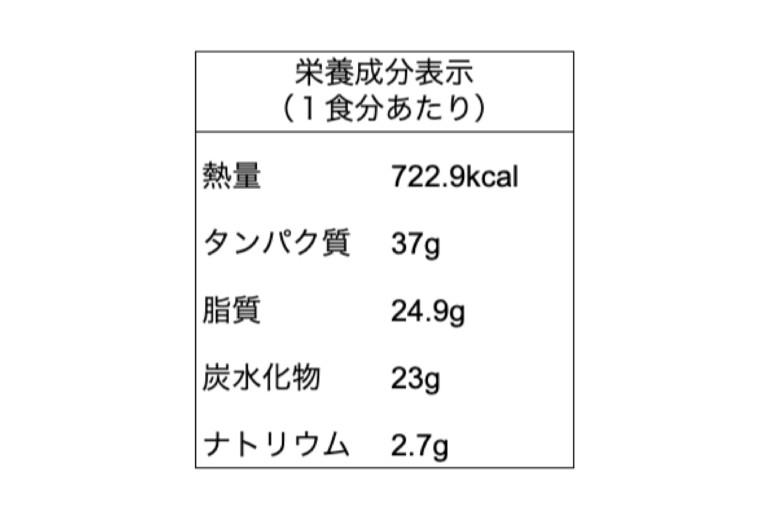 スタンダード 栄養成分表