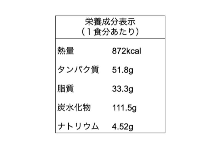 まぜそば栄養成分表
